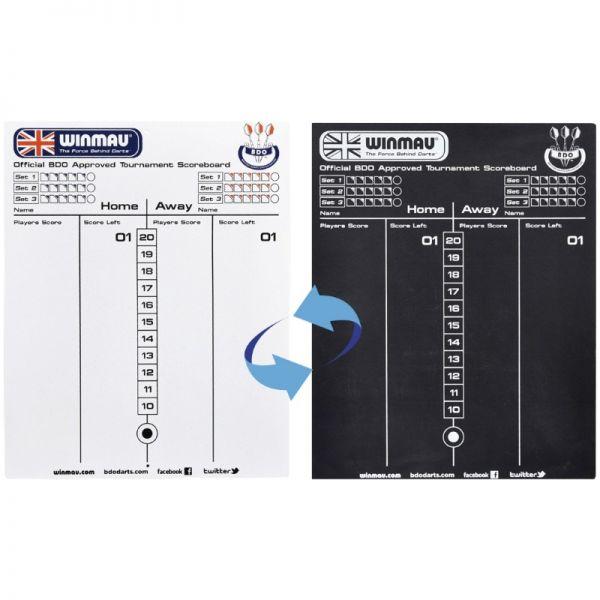 Dart-Scoreboard